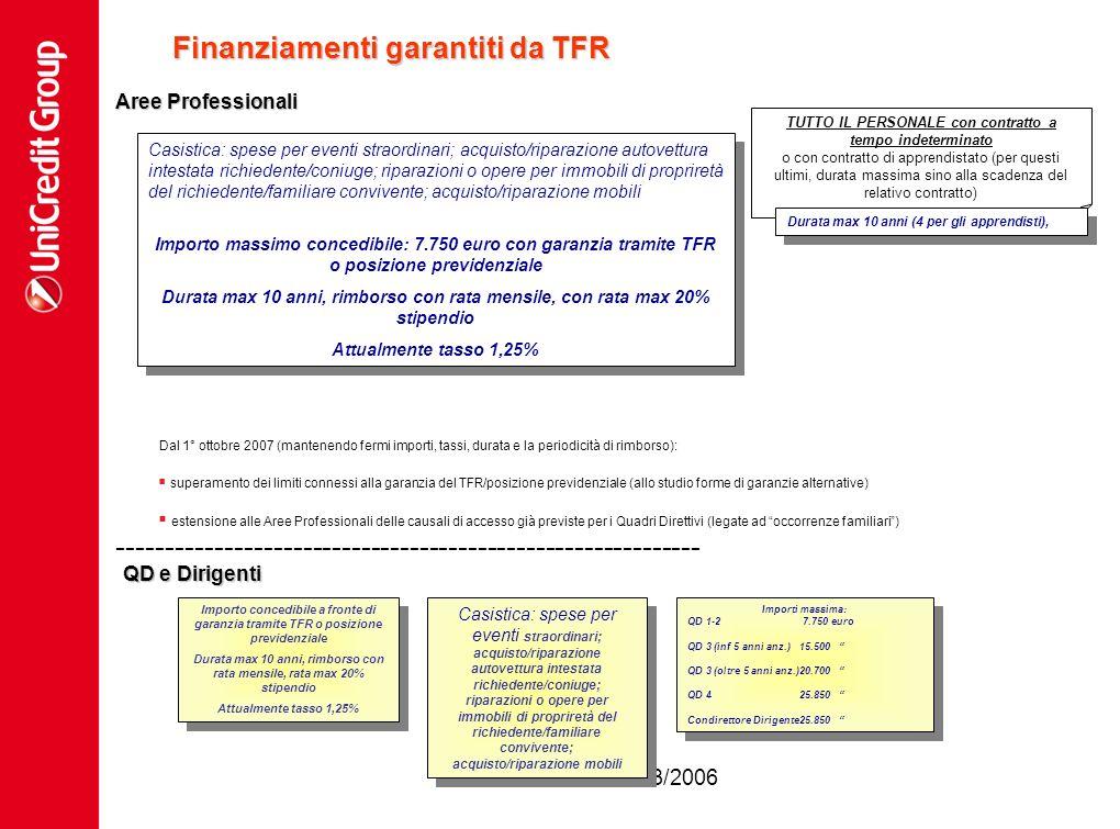 17/3/2006 14 Finanziamenti garantiti da TFR Casistica: spese per eventi straordinari; acquisto/riparazione autovettura intestata richiedente/coniuge;