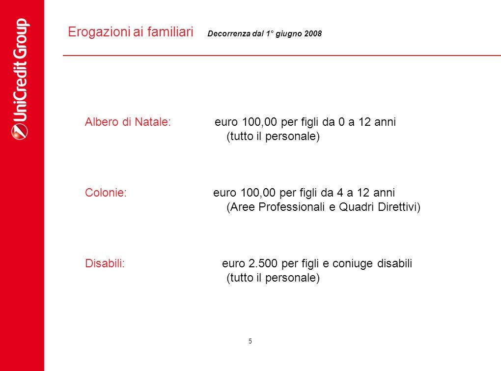 5 Erogazioni ai familiari Albero di Natale: euro 100,00 per figli da 0 a 12 anni (tutto il personale) Colonie: euro 100,00 per figli da 4 a 12 anni (A
