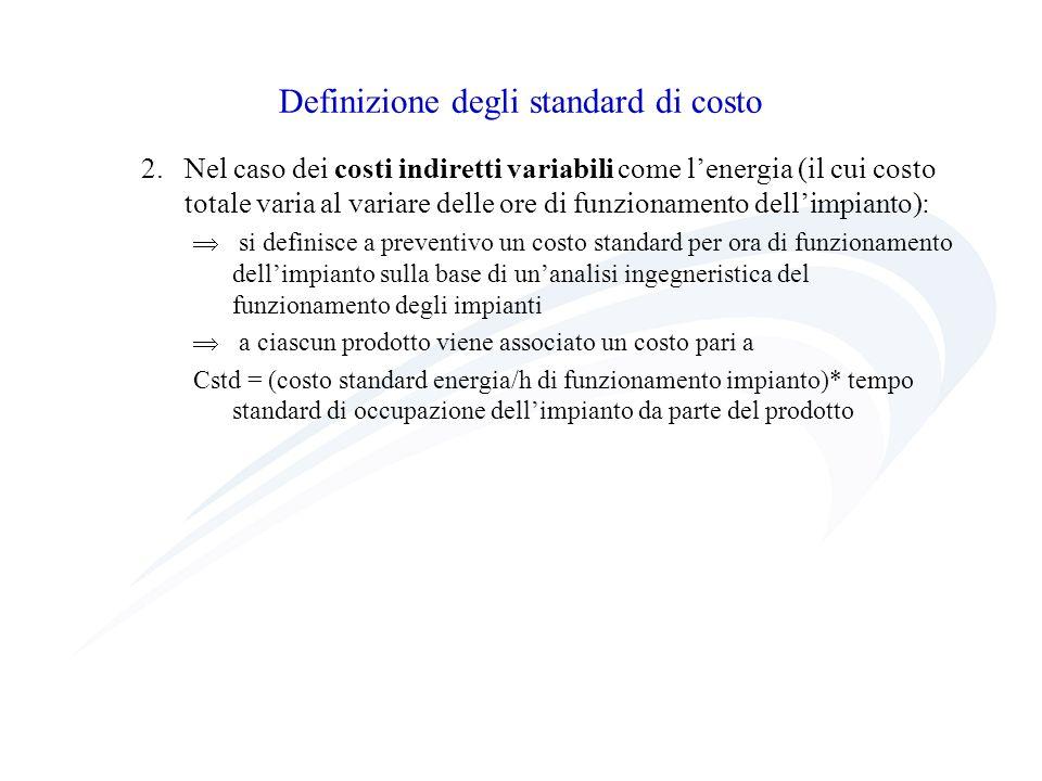 Definizione degli standard di costo 2.Nel caso dei costi indiretti variabili come lenergia (il cui costo totale varia al variare delle ore di funziona