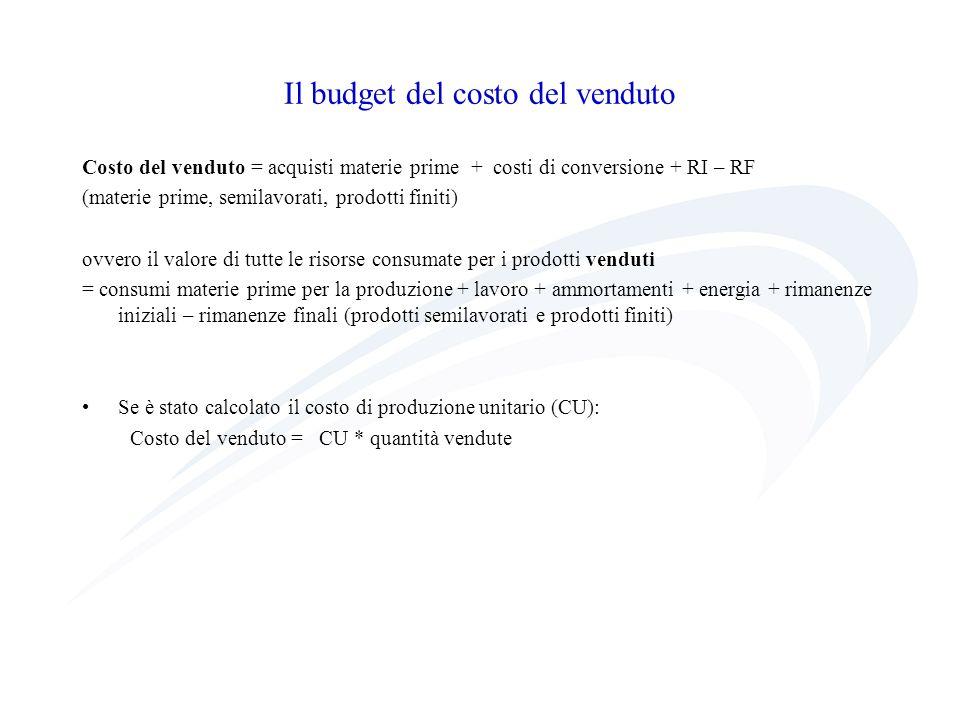Il budget del costo del venduto Costo del venduto = acquisti materie prime + costi di conversione + RI – RF (materie prime, semilavorati, prodotti fin