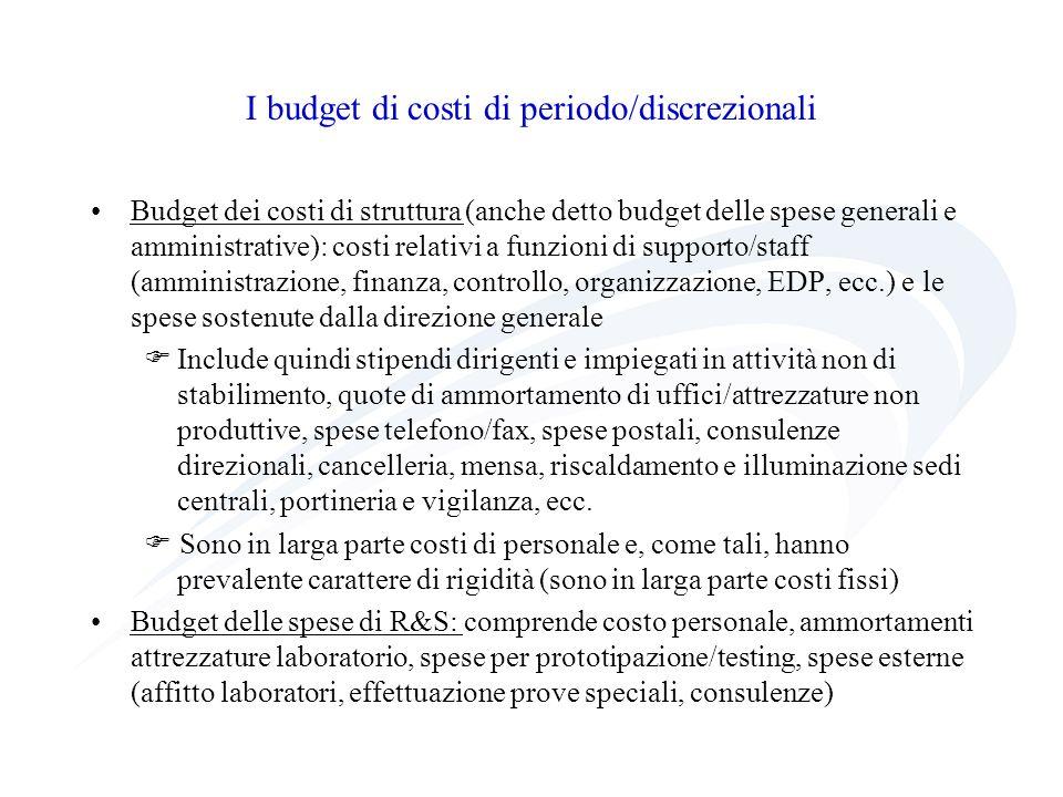 I budget di costi di periodo/discrezionali Budget dei costi di struttura (anche detto budget delle spese generali e amministrative): costi relativi a