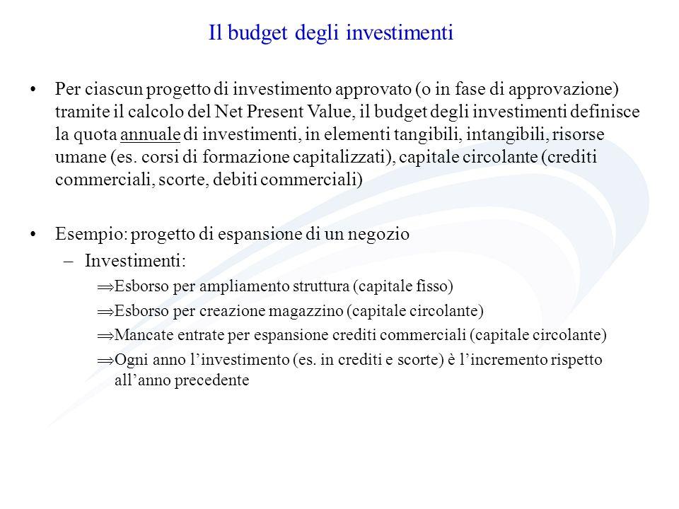 Il budget degli investimenti Per ciascun progetto di investimento approvato (o in fase di approvazione) tramite il calcolo del Net Present Value, il b