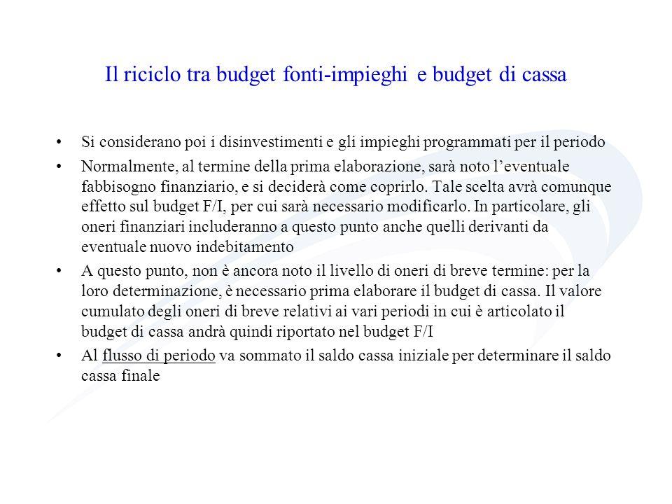 Il riciclo tra budget fonti-impieghi e budget di cassa Si considerano poi i disinvestimenti e gli impieghi programmati per il periodo Normalmente, al
