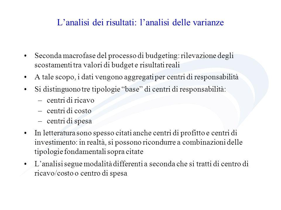 Lanalisi dei risultati: lanalisi delle varianze Seconda macrofase del processo di budgeting: rilevazione degli scostamenti tra valori di budget e risu
