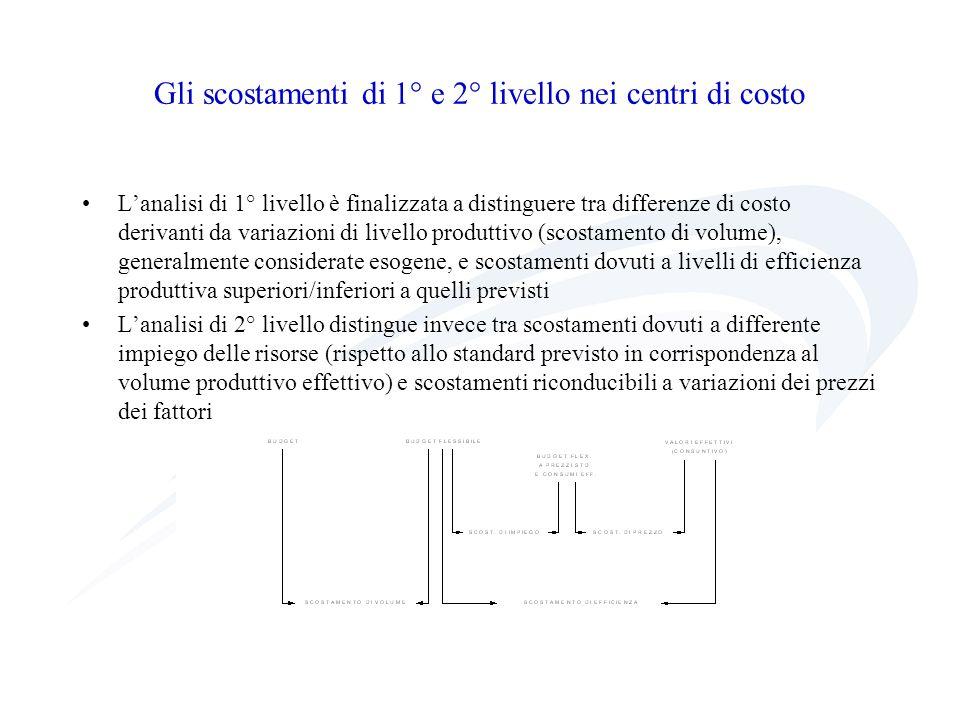 Gli scostamenti di 1° e 2° livello nei centri di costo Lanalisi di 1° livello è finalizzata a distinguere tra differenze di costo derivanti da variazi