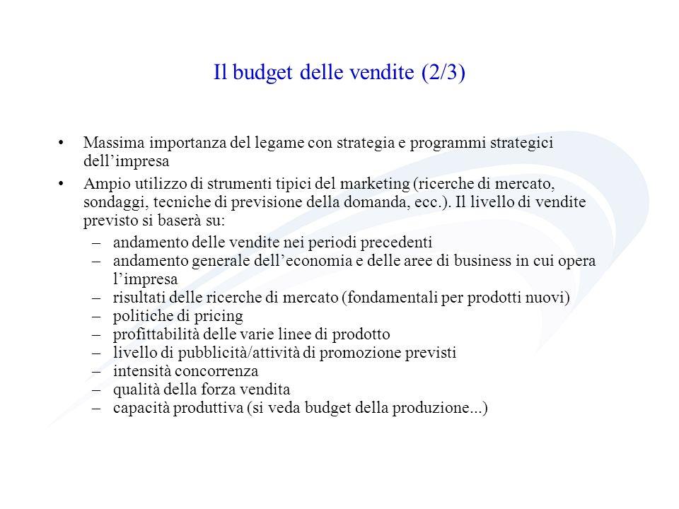 Il budget delle vendite (2/3) Massima importanza del legame con strategia e programmi strategici dellimpresa Ampio utilizzo di strumenti tipici del ma