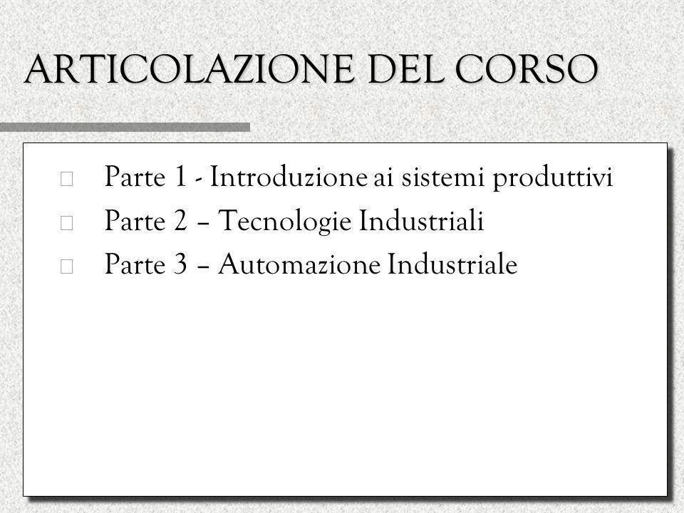 ARTICOLAZIONE DEL CORSO ë ë Parte 1 - Introduzione ai sistemi produttivi ë ë Parte 2 – Tecnologie Industriali ë ë Parte 3 – Automazione Industriale