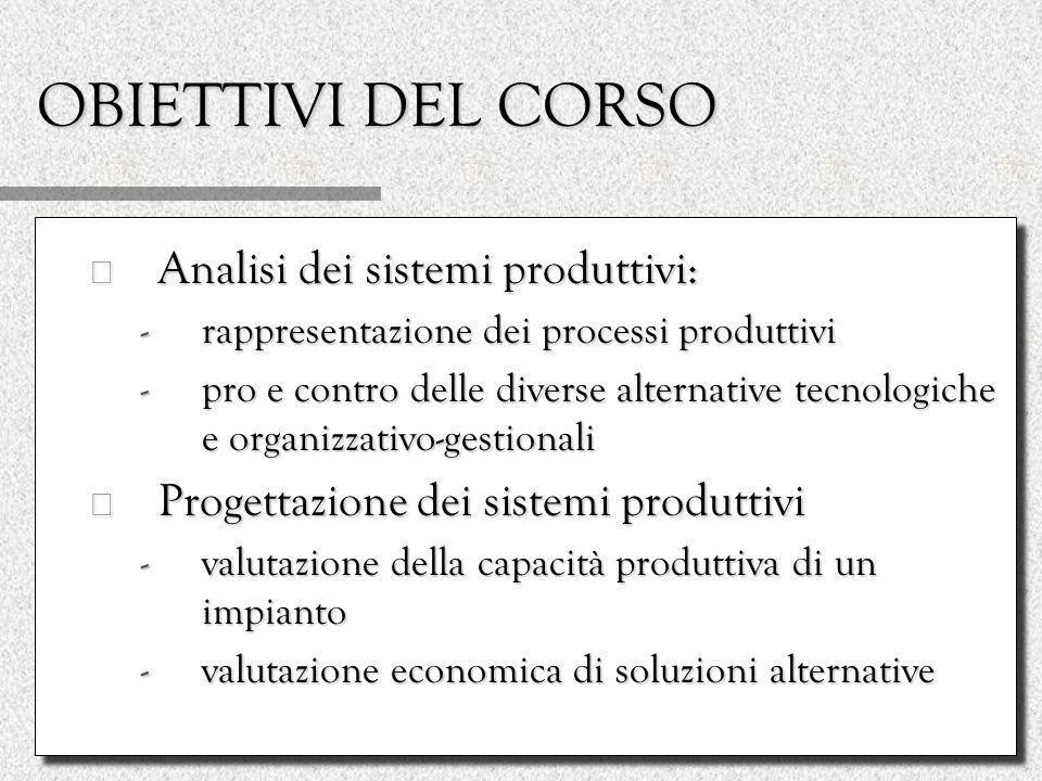 OBIETTIVI DEL CORSO ë Analisi dei sistemi produttivi: -rappresentazione dei processi produttivi -pro e contro delle diverse alternative tecnologiche e