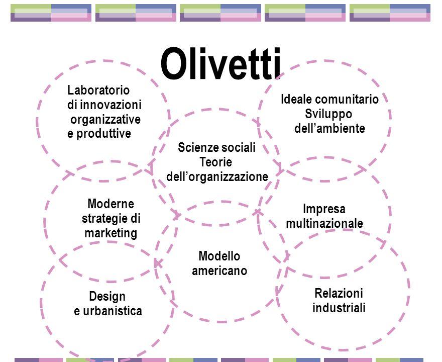 Olivetti Laboratorio di innovazioni organizzative e produttive Scienze sociali Teorie dellorganizzazione Ideale comunitario Sviluppo dellambiente Moderne strategie di marketing Modello americano Impresa multinazionale Relazioni industriali Design e urbanistica