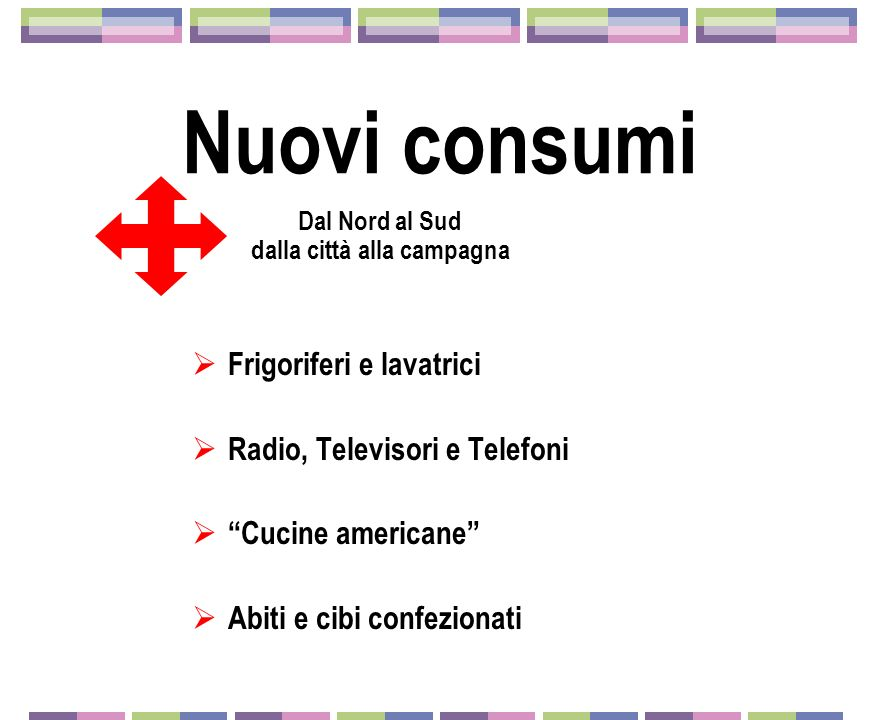Nuovi consumi Frigoriferi e lavatrici Radio, Televisori e Telefoni Cucine americane Abiti e cibi confezionati Dal Nord al Sud dalla città alla campagna