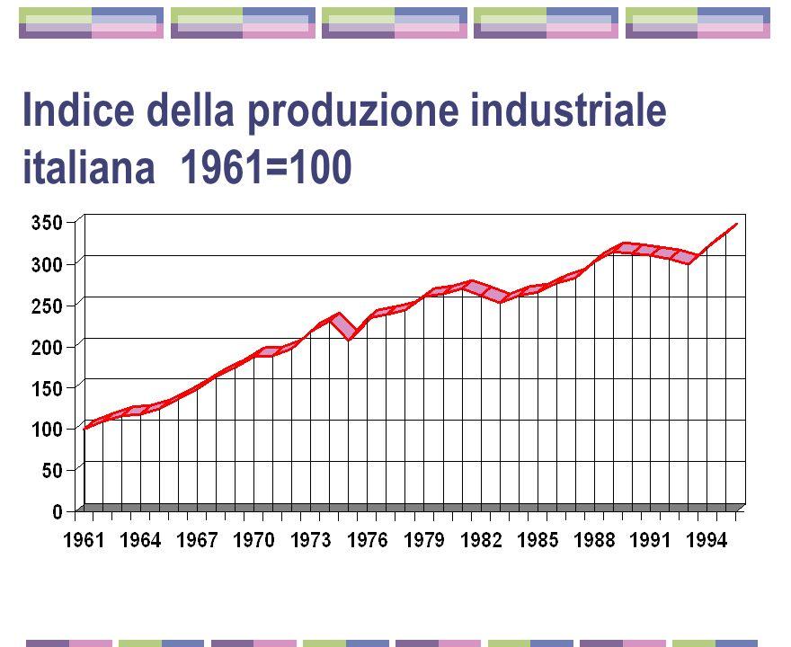 La ricerca di un nuovo abbrivo Benetton Standardizzazione Diversificazione Lespansione negli anni Settanta Il ruolo delle esportazioni La struttura a
