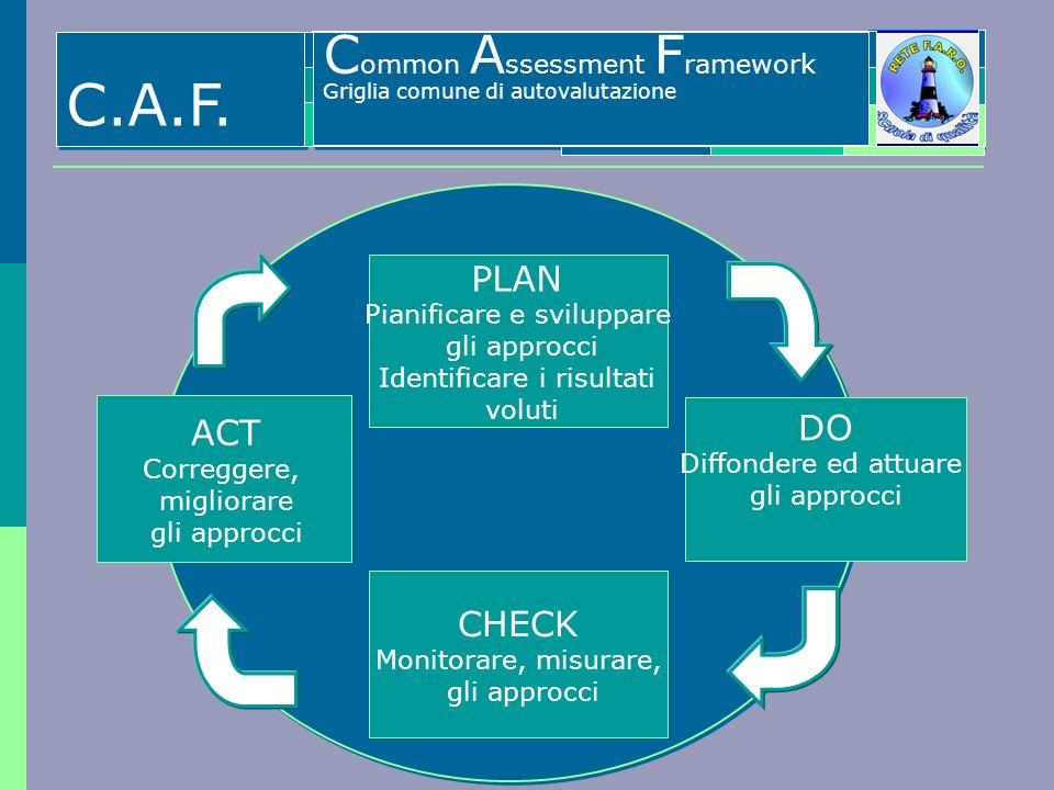 C.A.F. C ommon A ssessment F ramework Griglia comune di autovalutazione C ommon A ssessment F ramework Griglia comune di autovalutazione PLAN Pianific