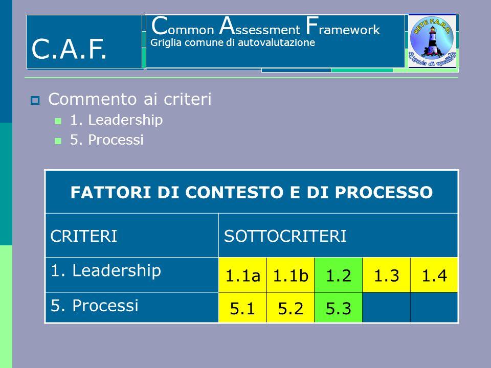 Commento ai criteri 1. Leadership 5. Processi C.A.F. C ommon A ssessment F ramework Griglia comune di autovalutazione C ommon A ssessment F ramework G