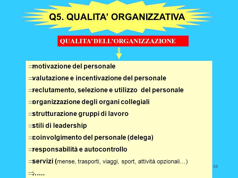 Sebastiano Pulvirenti/Silvia Razzoli Valutare a scuola, valutare la scuola 10 Q5.