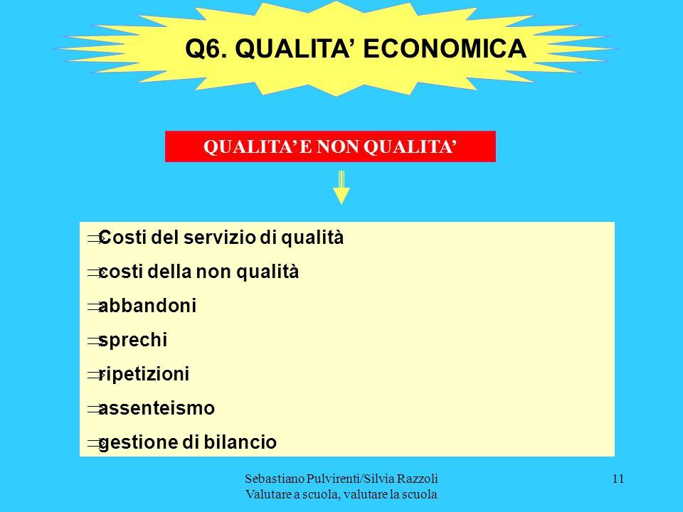 Sebastiano Pulvirenti/Silvia Razzoli Valutare a scuola, valutare la scuola 11 Q6.