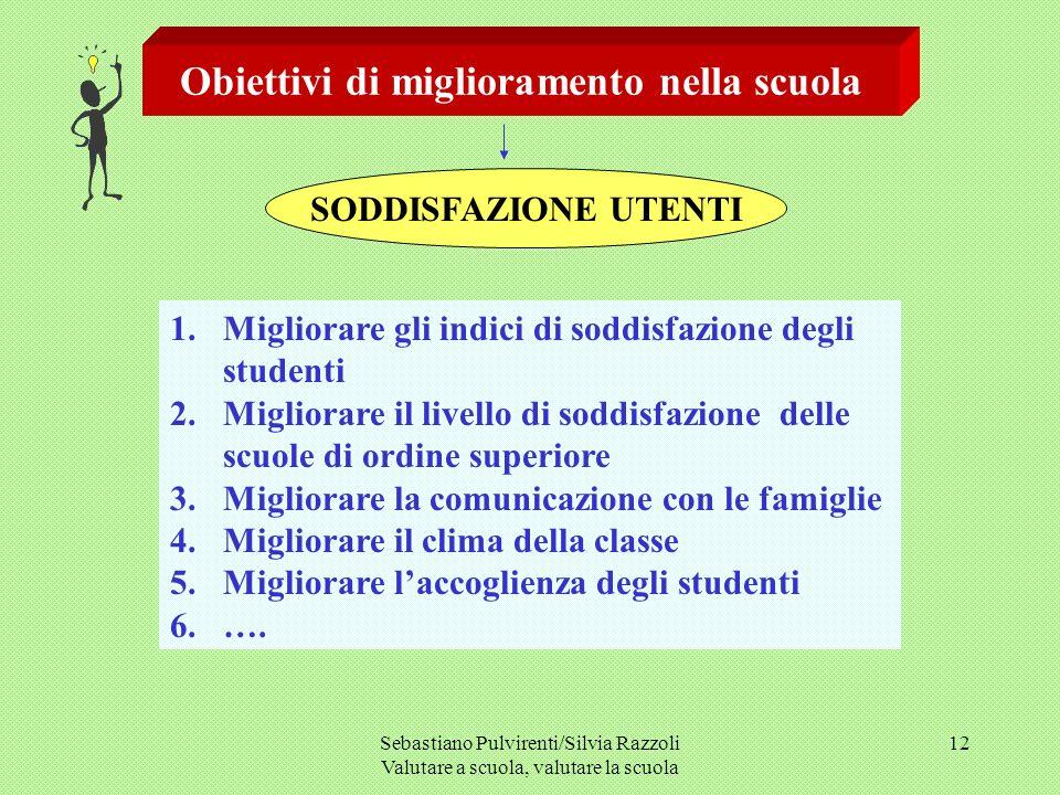 Sebastiano Pulvirenti/Silvia Razzoli Valutare a scuola, valutare la scuola 12 Obiettivi di miglioramento nella scuola 1.Migliorare gli indici di soddisfazione degli studenti 2.