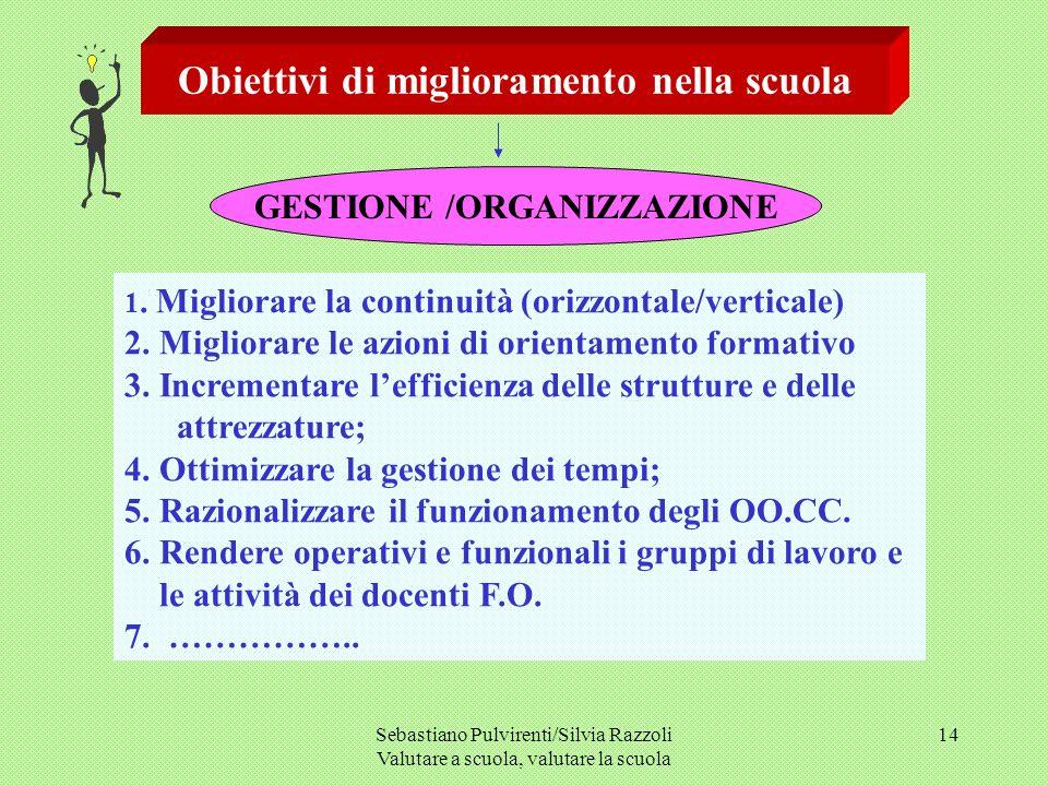 Sebastiano Pulvirenti/Silvia Razzoli Valutare a scuola, valutare la scuola 14 Obiettivi di miglioramento nella scuola 1.