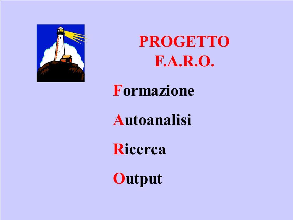 Sebastiano Pulvirenti/Silvia Razzoli Valutare a scuola, valutare la scuola 2 PROGETTO F.A.R.O. Formazione Autoanalisi Ricerca Output