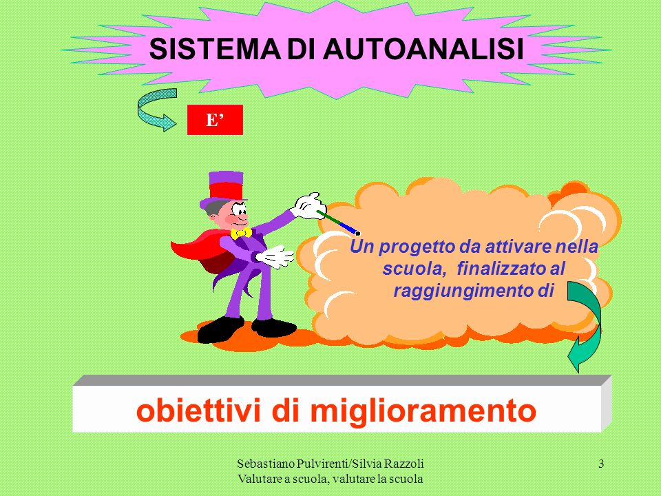Sebastiano Pulvirenti/Silvia Razzoli Valutare a scuola, valutare la scuola 3 SISTEMA DI AUTOANALISI E obiettivi di miglioramento Un progetto da attivare nella scuola, finalizzato al raggiungimento di