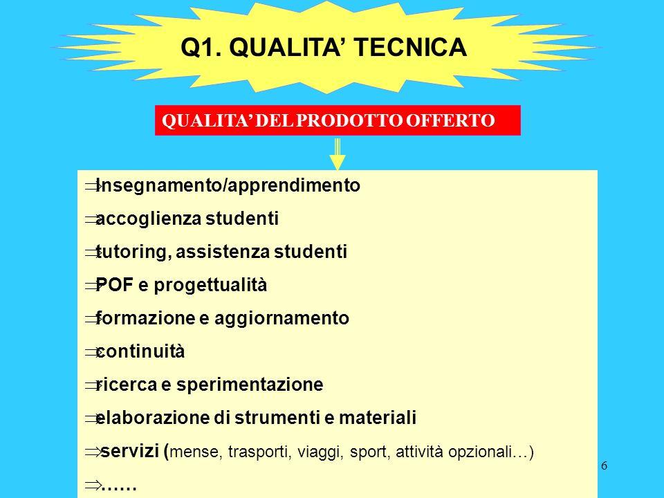 Sebastiano Pulvirenti/Silvia Razzoli Valutare a scuola, valutare la scuola 6 Q1.