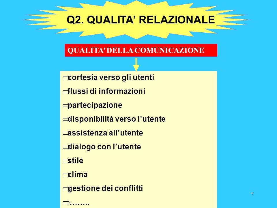 Sebastiano Pulvirenti/Silvia Razzoli Valutare a scuola, valutare la scuola 7 Q2.