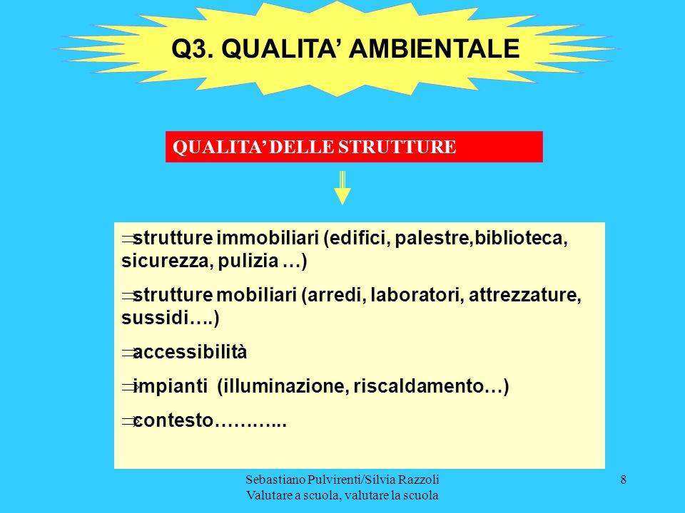 Sebastiano Pulvirenti/Silvia Razzoli Valutare a scuola, valutare la scuola 8 Q3.