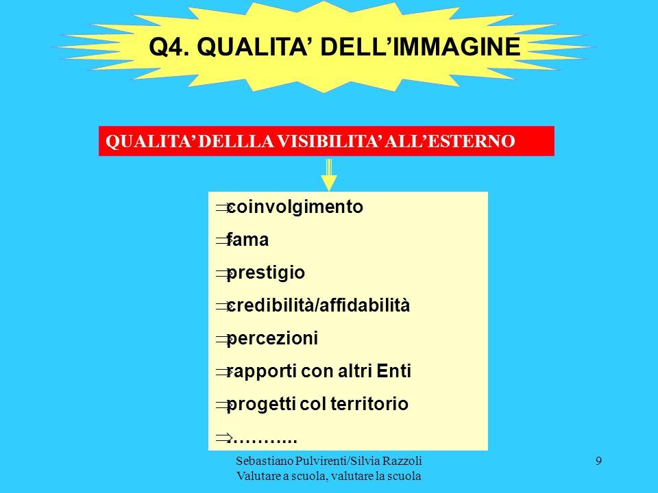 Sebastiano Pulvirenti/Silvia Razzoli Valutare a scuola, valutare la scuola 9 Q4.