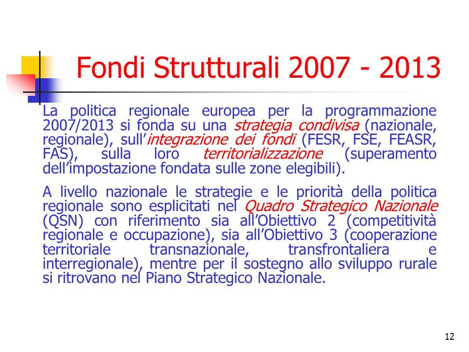 12 Fondi Strutturali 2007 - 2013 La politica regionale europea per la programmazione 2007/2013 si fonda su una strategia condivisa (nazionale, regiona