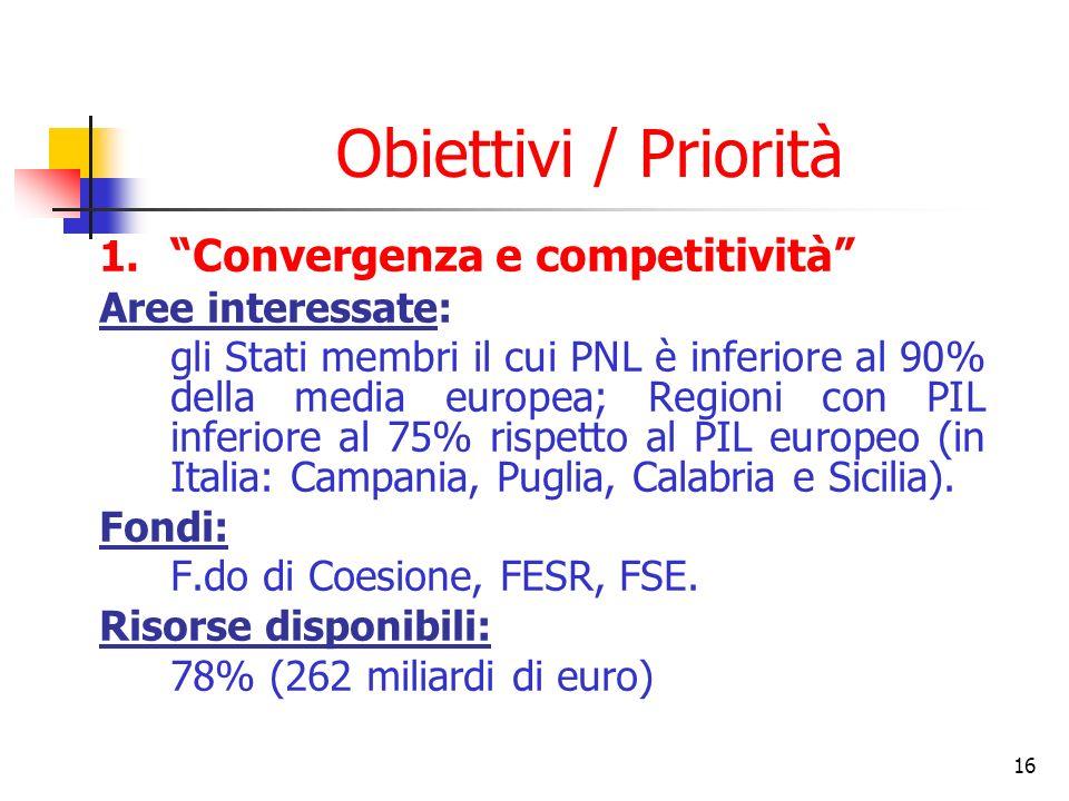 16 Obiettivi / Priorità 1. Convergenza e competitività Aree interessate: gli Stati membri il cui PNL è inferiore al 90% della media europea; Regioni c