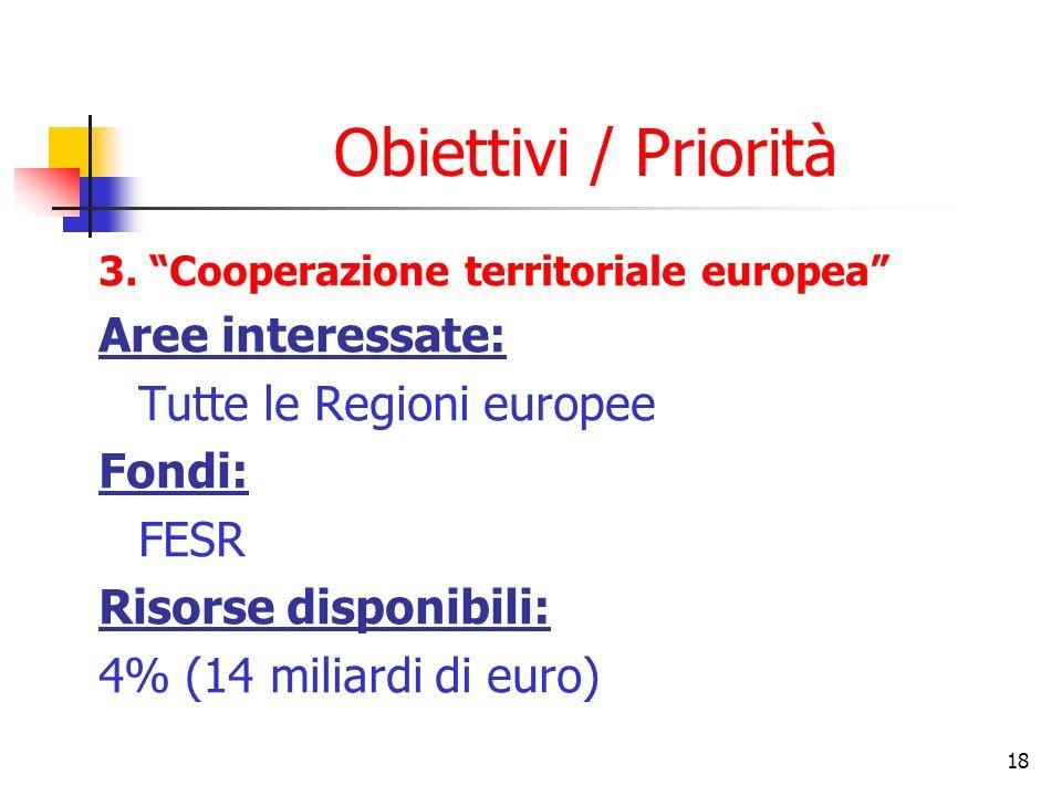 18 Obiettivi / Priorità 3. Cooperazione territoriale europea Aree interessate: Tutte le Regioni europee Fondi: FESR Risorse disponibili: 4% (14 miliar