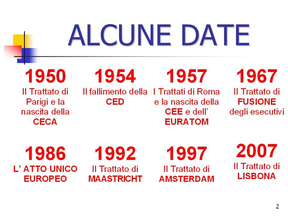 2 ALCUNE DATE