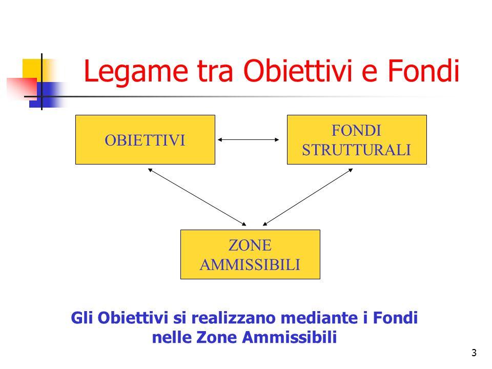 3 Legame tra Obiettivi e Fondi OBIETTIVI FONDI STRUTTURALI ZONE AMMISSIBILI Gli Obiettivi si realizzano mediante i Fondi nelle Zone Ammissibili