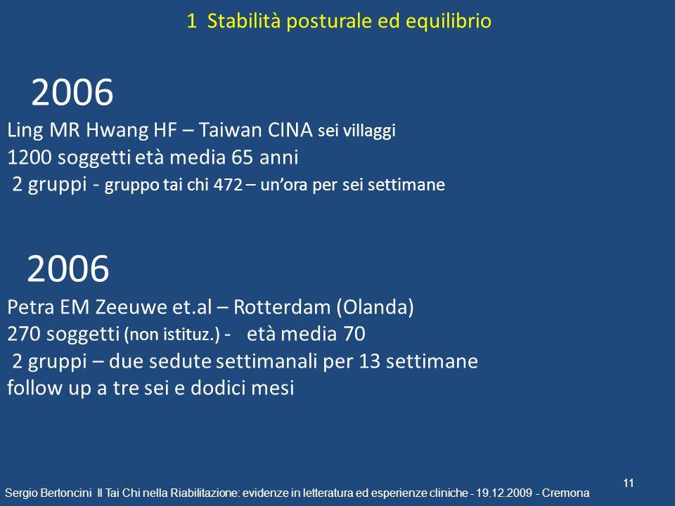2006 Petra EM Zeeuwe et.al – Rotterdam (Olanda) 270 soggetti (non istituz.) - età media 70 2 gruppi – due sedute settimanali per 13 settimane follow u