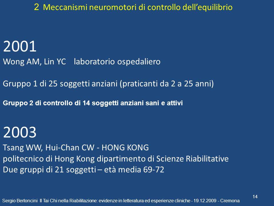 Sergio Bertoncini Il Tai Chi nella Riabilitazione: evidenze in letteratura ed esperienze cliniche - 19.12.2009 - Cremona 14 2 Meccanismi neuromotori d