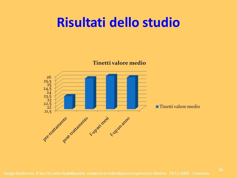Risultati dello studio Sergio Bertoncini Il Tai Chi nella Riabilitazione: evidenze in letteratura ed esperienze cliniche - 19.12.2009 - Cremona 26