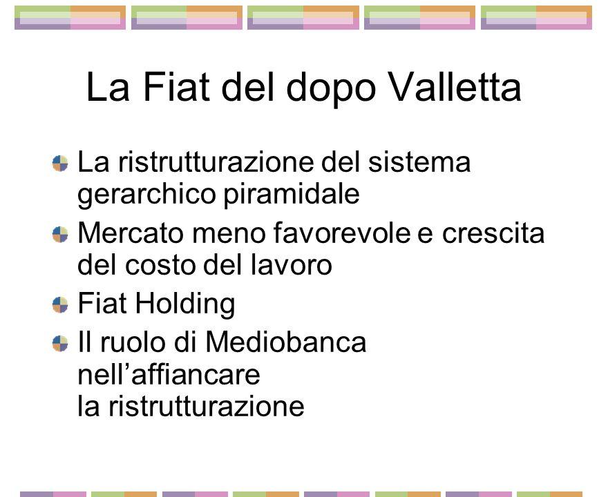 LOlivetti abbandona per la prima volta il settore elettronico Roberto Olivetti guida un progetto ambizioso che pone lazienda allavanguardia nelle tecn