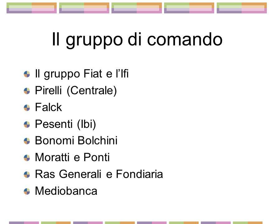 Il gruppo di comando Il gruppo Fiat e lIfi Pirelli (Centrale) Falck Pesenti (Ibi) Bonomi Bolchini Moratti e Ponti Ras Generali e Fondiaria Mediobanca