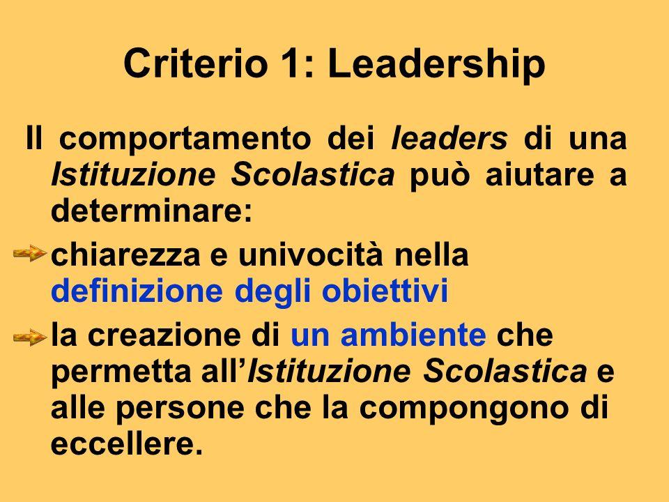 Criterio 1: Leadership Il comportamento dei leaders di una Istituzione Scolastica può aiutare a determinare: chiarezza e univocità nella definizione degli obiettivi la creazione di un ambiente che permetta allIstituzione Scolastica e alle persone che la compongono di eccellere.