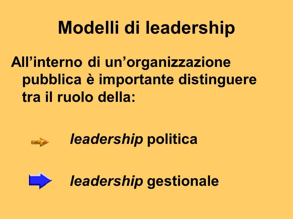 Modelli di leadership Allinterno di unorganizzazione pubblica è importante distinguere tra il ruolo della: leadership politica leadership gestionale