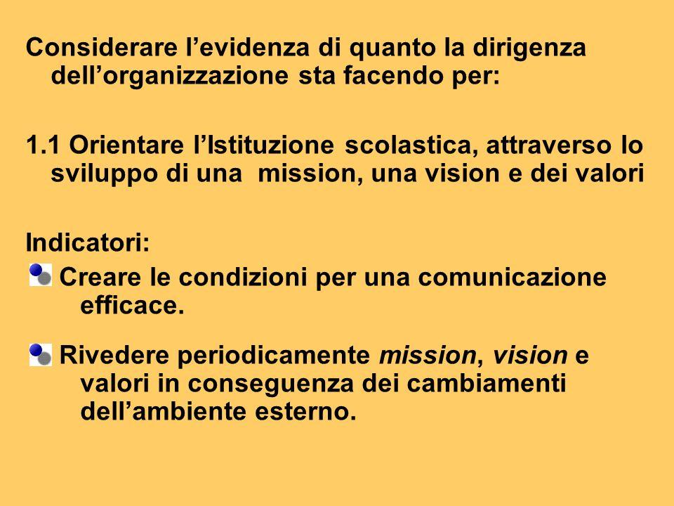 Considerare levidenza di quanto la dirigenza dellorganizzazione sta facendo per: 1.1 Orientare lIstituzione scolastica, attraverso lo sviluppo di una mission, una vision e dei valori Indicatori: Creare le condizioni per una comunicazione efficace.