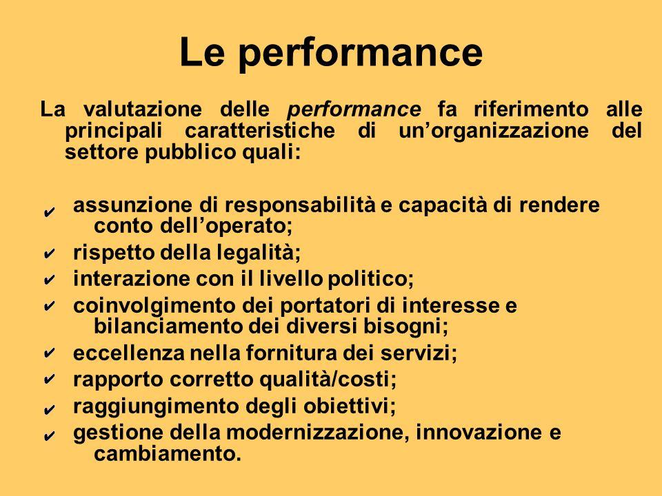 Le performance La valutazione delle performance fa riferimento alle principali caratteristiche di unorganizzazione del settore pubblico quali: assunzione di responsabilità e capacità di rendere conto delloperato; rispetto della legalità; interazione con il livello politico; coinvolgimento dei portatori di interesse e bilanciamento dei diversi bisogni; eccellenza nella fornitura dei servizi; rapporto corretto qualità/costi; raggiungimento degli obiettivi; gestione della modernizzazione, innovazione e cambiamento.