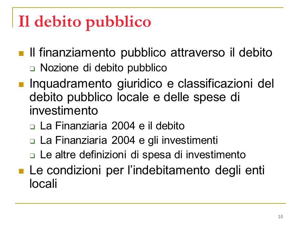 10 Il debito pubblico Il finanziamento pubblico attraverso il debito Nozione di debito pubblico Inquadramento giuridico e classificazioni del debito pubblico locale e delle spese di investimento La Finanziaria 2004 e il debito La Finanziaria 2004 e gli investimenti Le altre definizioni di spesa di investimento Le condizioni per lindebitamento degli enti locali