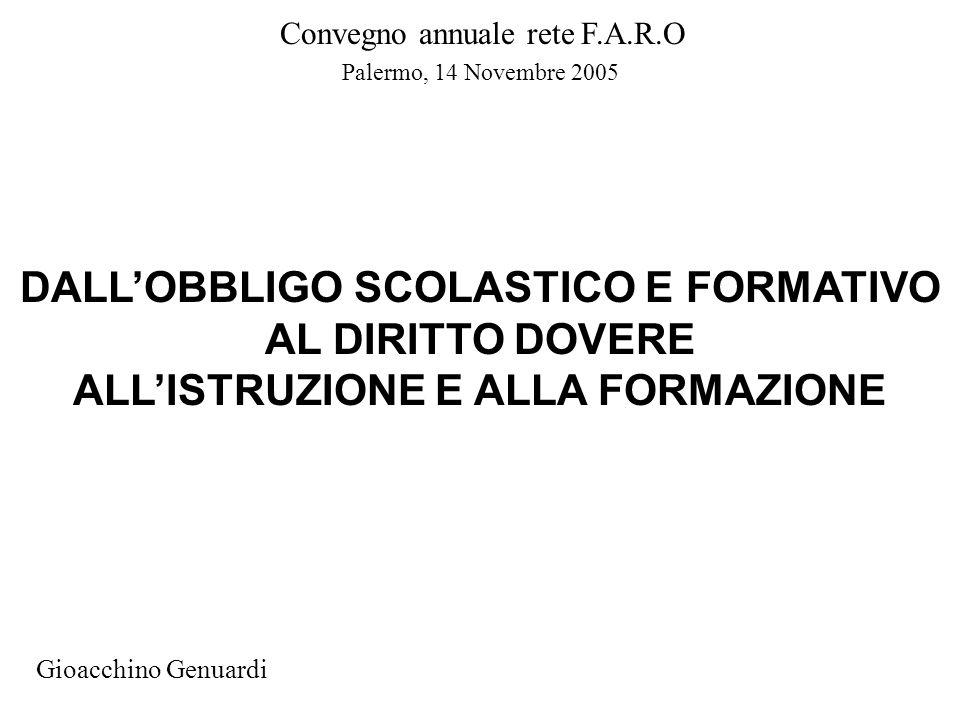 Gioacchino Genuardi Convegno annuale rete F.A.R.O Palermo, 14 Novembre 2005 DALLOBBLIGO SCOLASTICO E FORMATIVO AL DIRITTO DOVERE ALLISTRUZIONE E ALLA FORMAZIONE