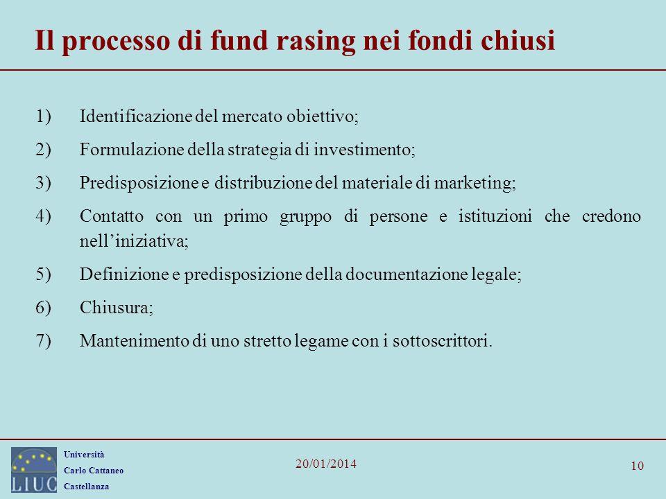Università Carlo Cattaneo Castellanza 20/01/2014 10 Il processo di fund rasing nei fondi chiusi 1)Identificazione del mercato obiettivo; 2)Formulazion