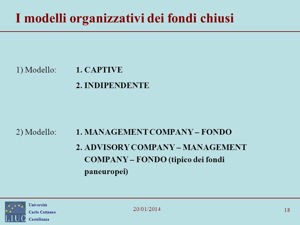 Università Carlo Cattaneo Castellanza 20/01/2014 18 I modelli organizzativi dei fondi chiusi 1) Modello:1. CAPTIVE 2. INDIPENDENTE 2) Modello:1. MANAG