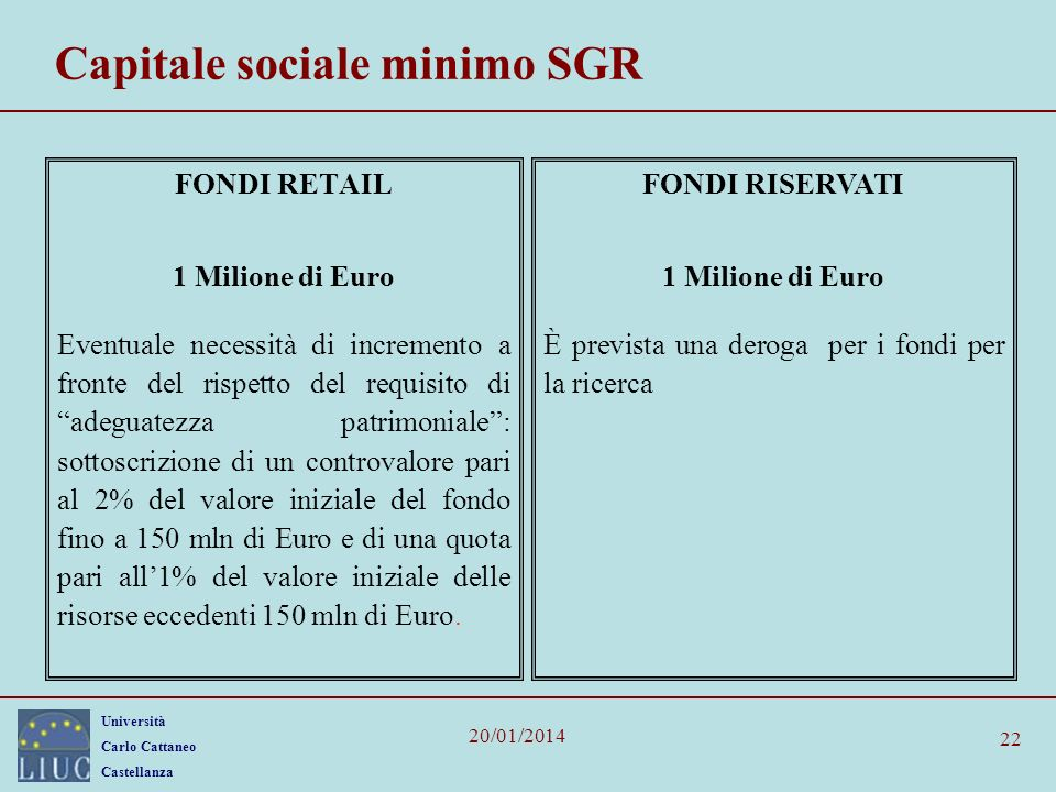 Università Carlo Cattaneo Castellanza 20/01/2014 22 Capitale sociale minimo SGR FONDI RETAIL 1 Milione di Euro Eventuale necessità di incremento a fro