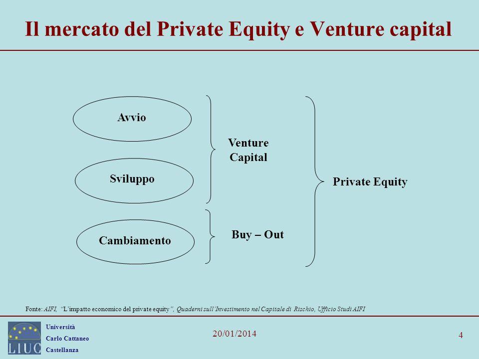 Università Carlo Cattaneo Castellanza 20/01/2014 4 Il mercato del Private Equity e Venture capital Avvio Sviluppo Cambiamento Venture Capital Buy – Ou