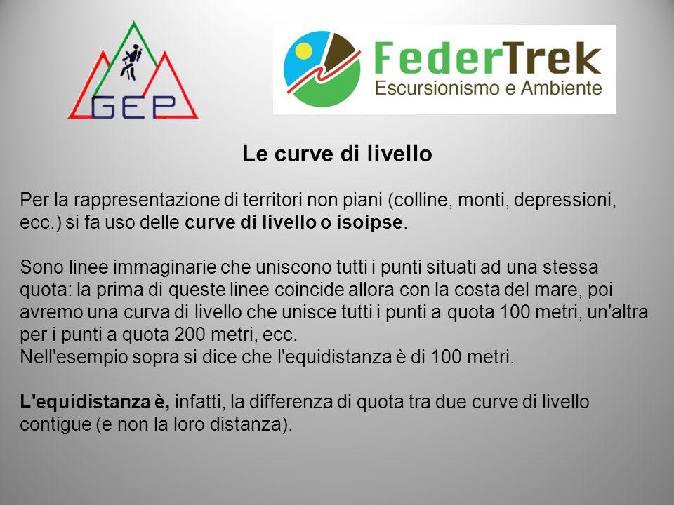 Le curve di livello Per la rappresentazione di territori non piani (colline, monti, depressioni, ecc.) si fa uso delle curve di livello o isoipse. Son