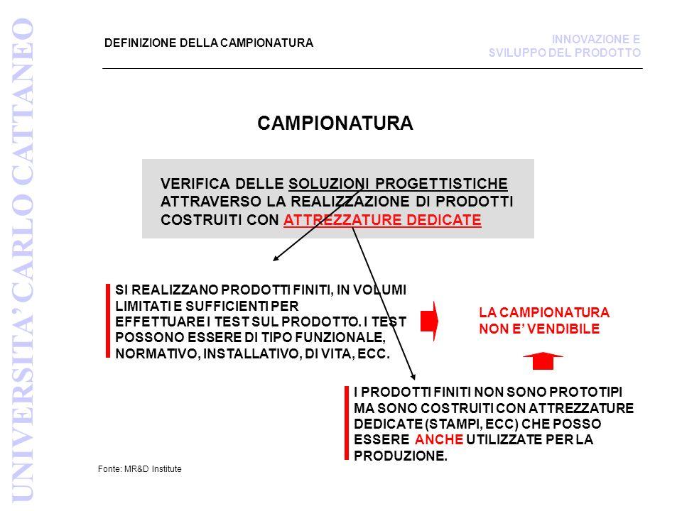 DEFINIZIONE DELLA CAMPIONATURA Fonte: MR&D Institute CAMPIONATURA VERIFICA DELLE SOLUZIONI PROGETTISTICHE ATTRAVERSO LA REALIZZAZIONE DI PRODOTTI COST