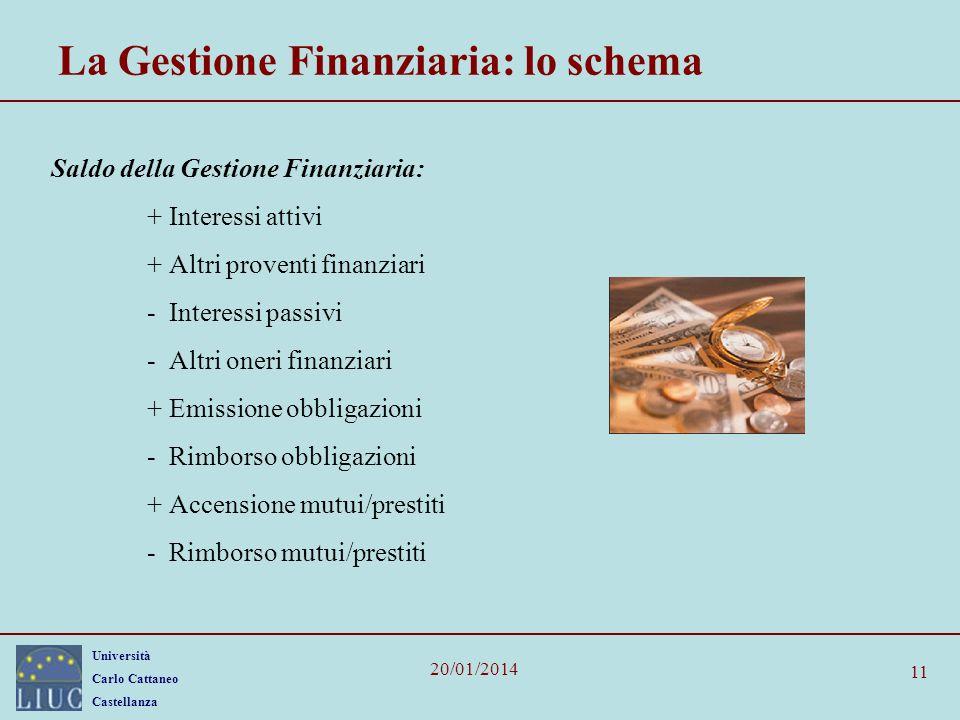 Università Carlo Cattaneo Castellanza 20/01/2014 11 La Gestione Finanziaria: lo schema Saldo della Gestione Finanziaria: + Interessi attivi + Altri pr